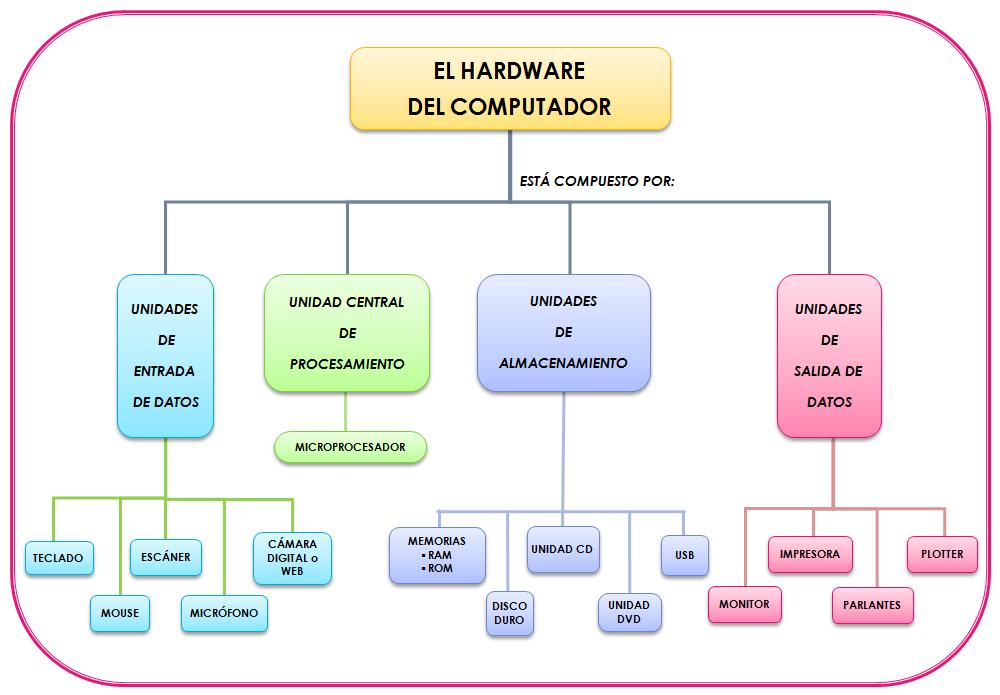 Software para Recuperacion de Datos Formateado Thumb Unidad